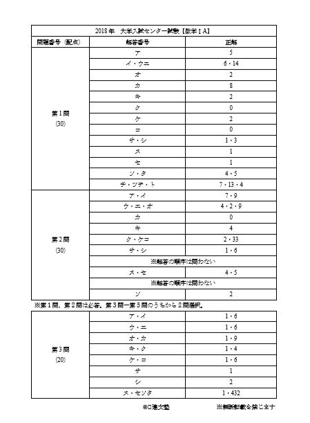 f:id:kenbunjuku:20180114194510p:plain
