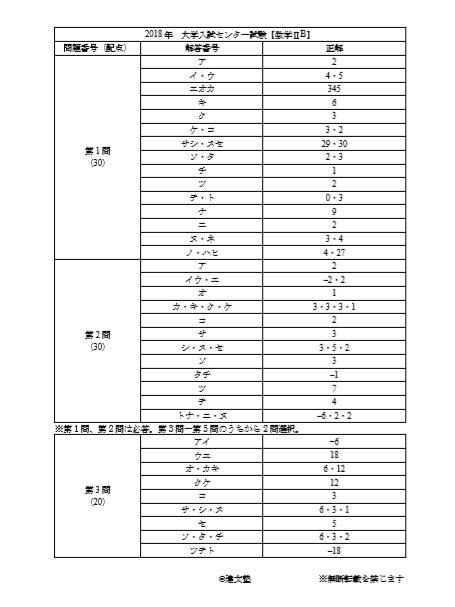 f:id:kenbunjuku:20180114194656p:plain