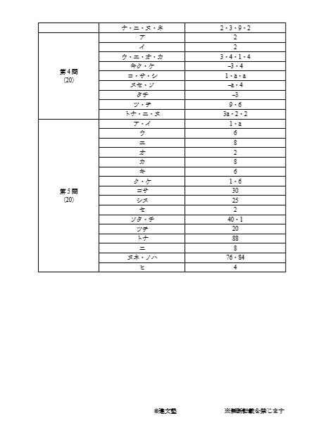 f:id:kenbunjuku:20180114194701p:plain