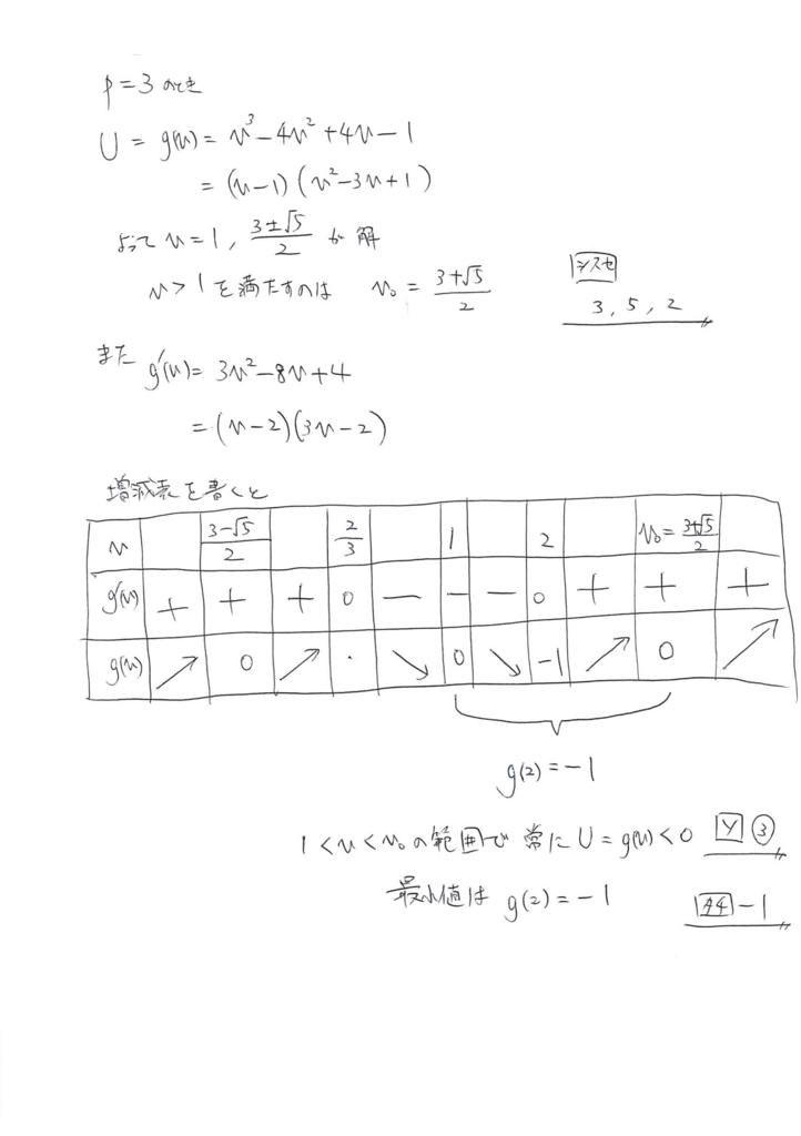 f:id:kenbunjuku:20180114201801j:plain