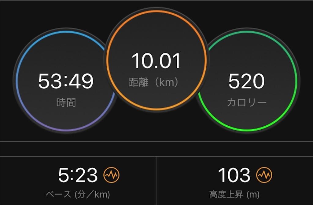 f:id:kenchan-run:20190405114755j:image