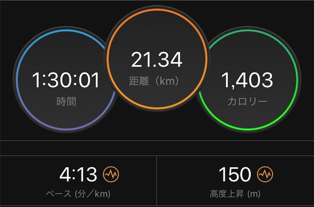 f:id:kenchan-run:20190414165146j:image