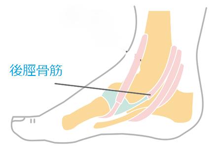 f:id:kenchan-run:20190421001801p:plain