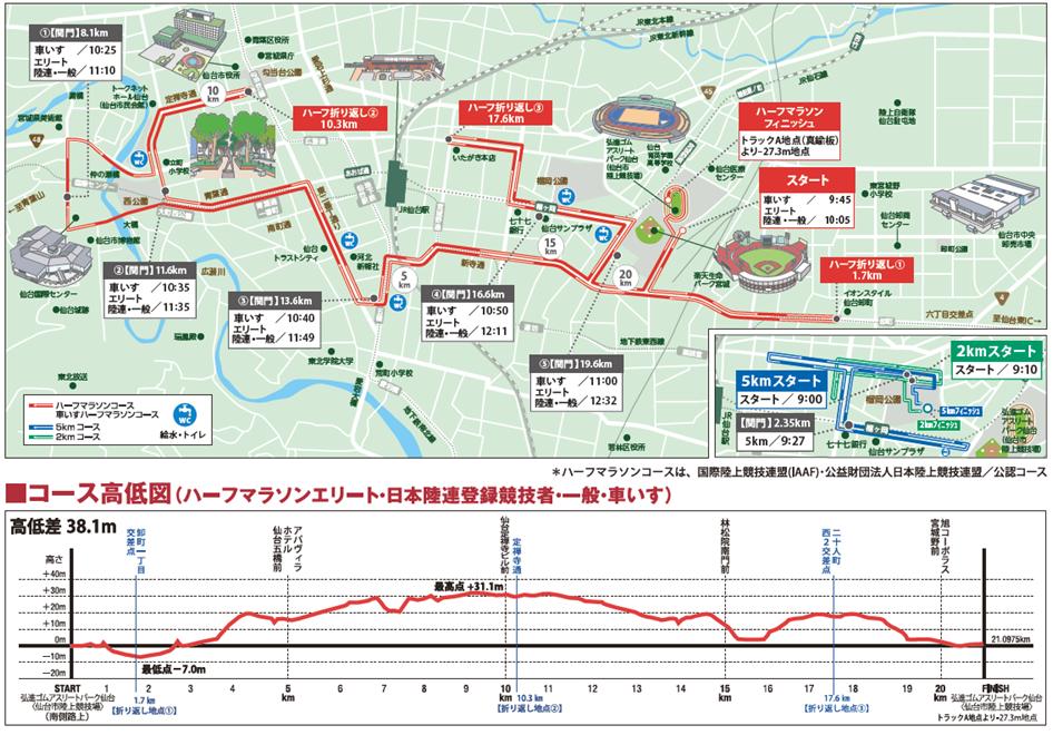 f:id:kenchan-run:20190427215246p:plain