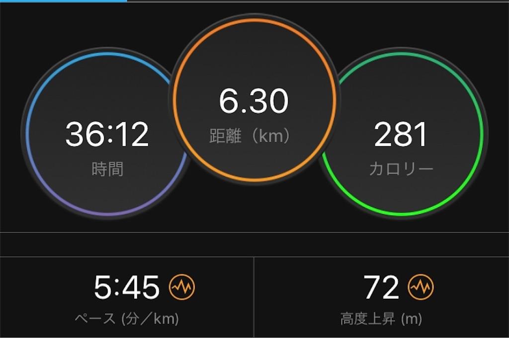 f:id:kenchan-run:20190501184650j:image