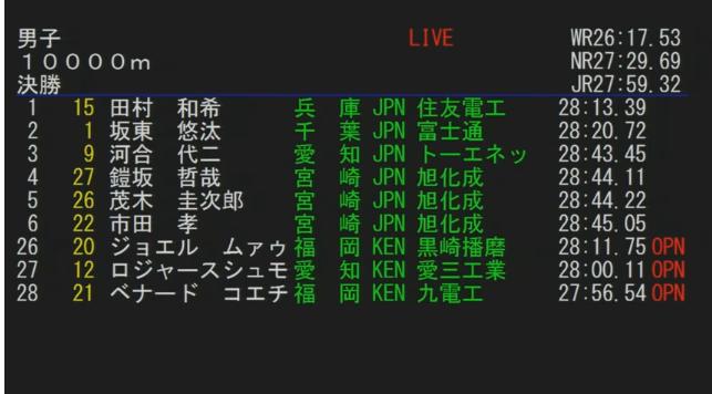 f:id:kenchan-run:20190519232124p:plain