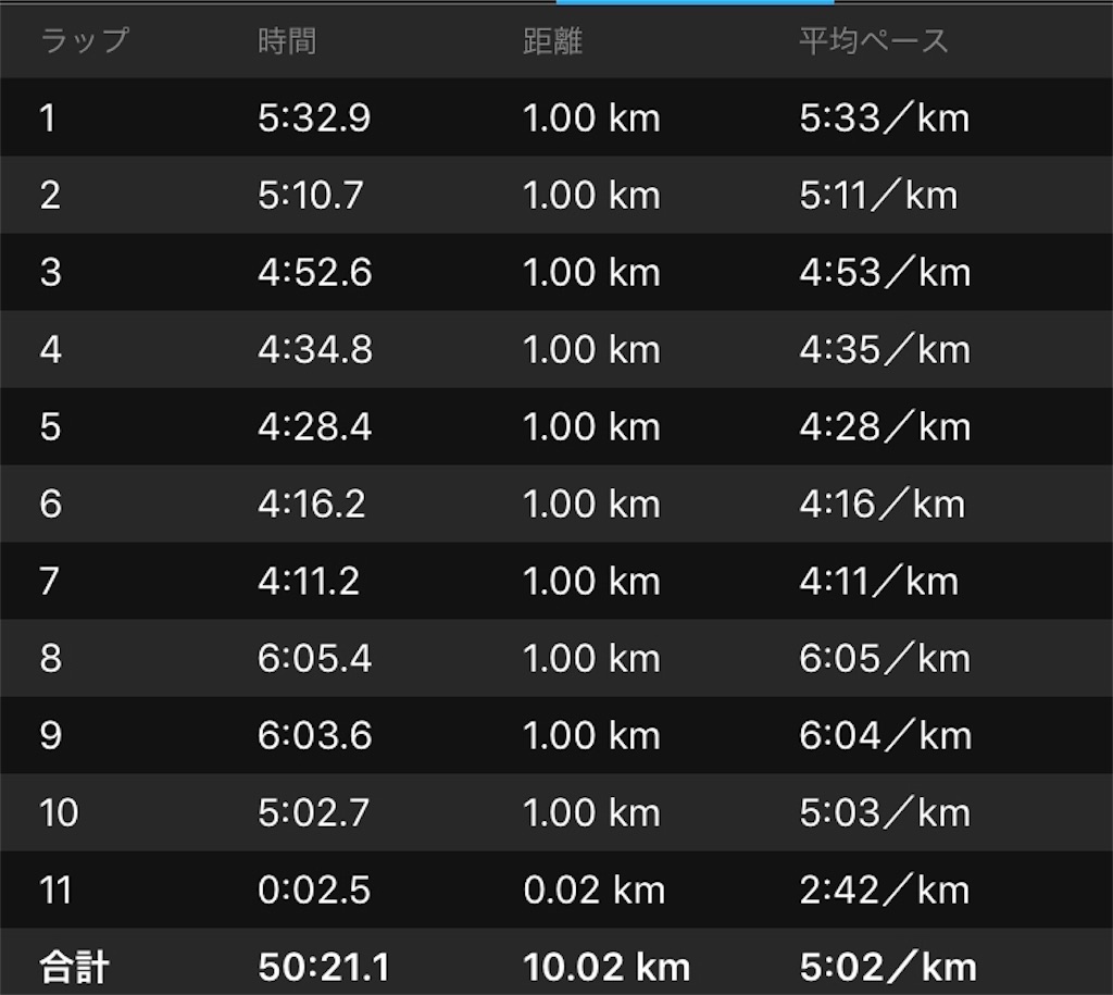 f:id:kenchan-run:20190713202728j:image