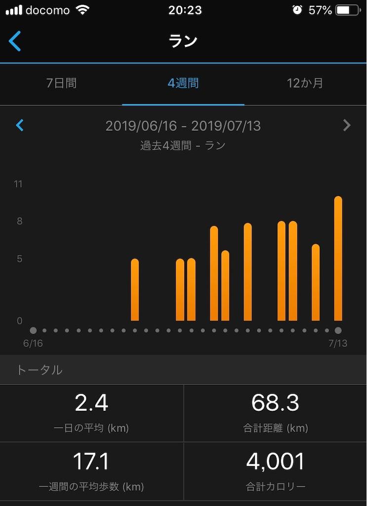 f:id:kenchan-run:20190713202804j:image