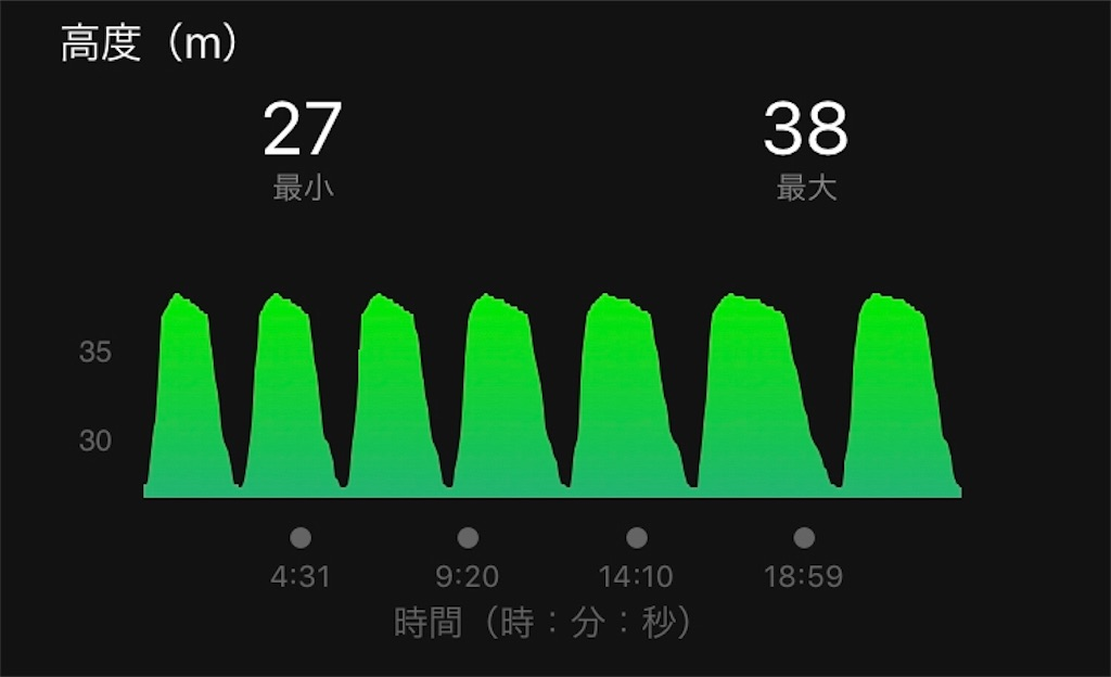 f:id:kenchan-run:20190715175413j:image