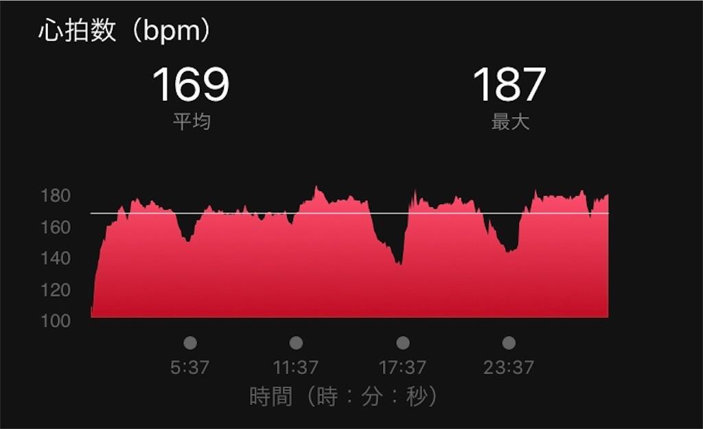 f:id:kenchan-run:20190720095840j:image
