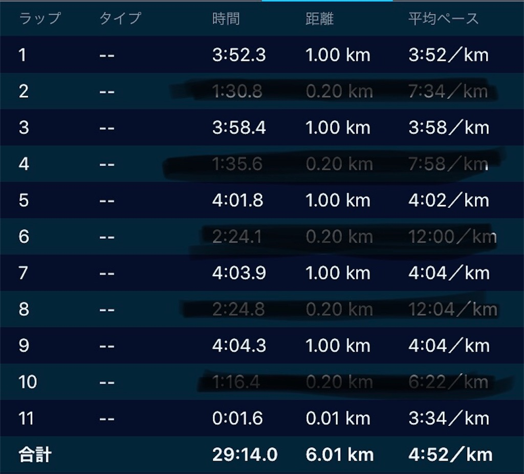 f:id:kenchan-run:20190720144858j:image