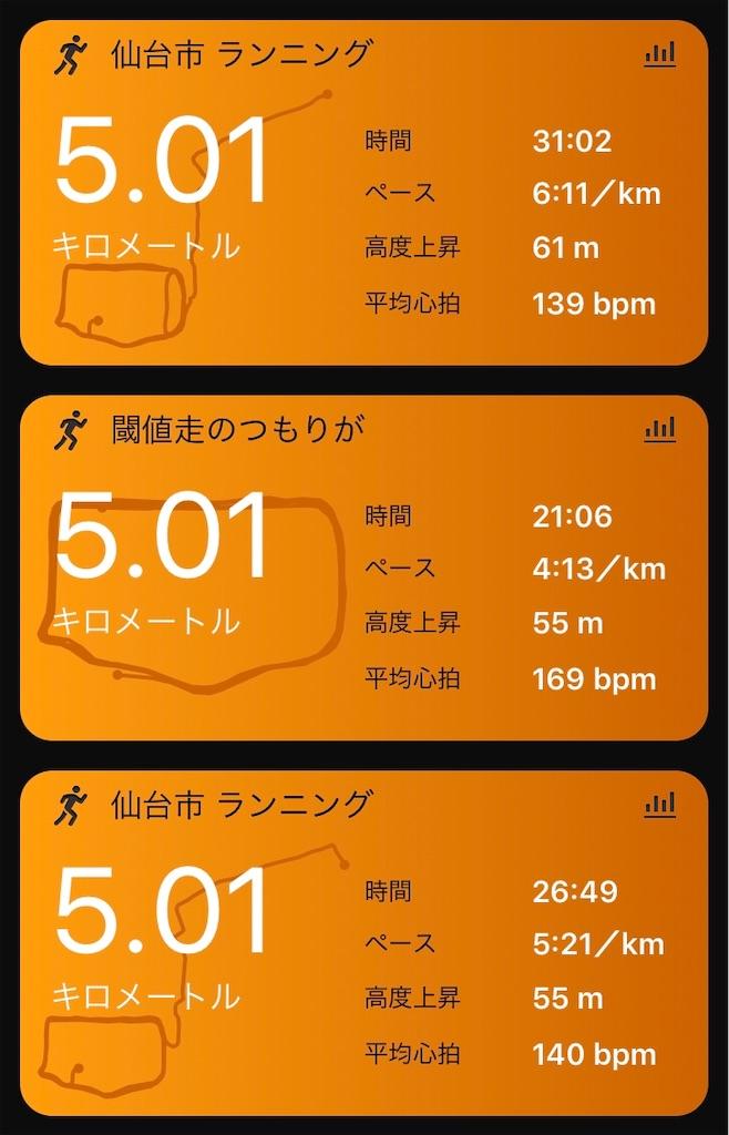 f:id:kenchan-run:20190721162618j:image