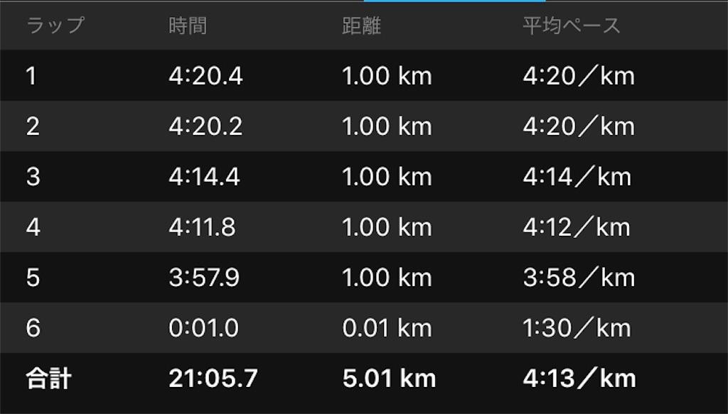 f:id:kenchan-run:20190721162625j:image
