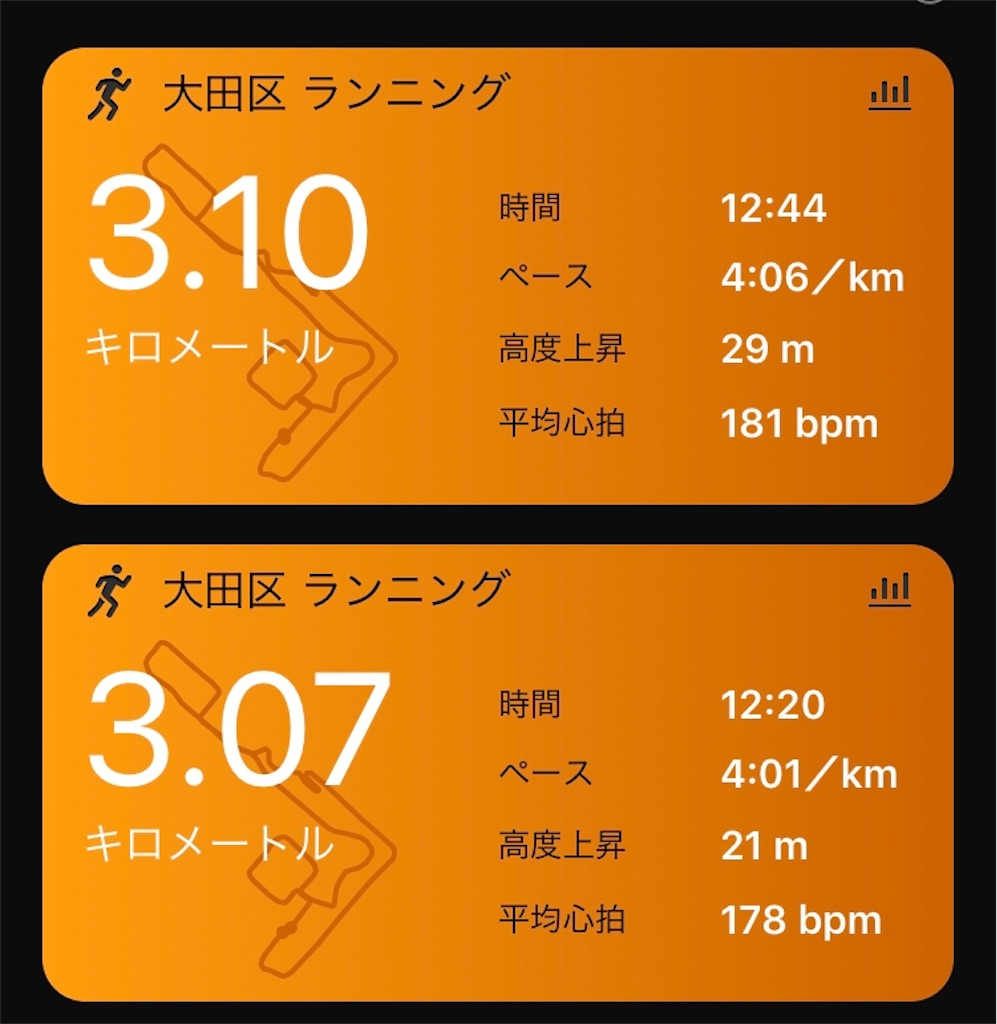 f:id:kenchan-run:20190728223344j:image