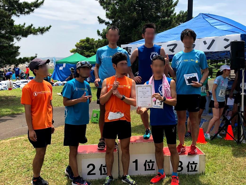 f:id:kenchan-run:20190803170451j:plain