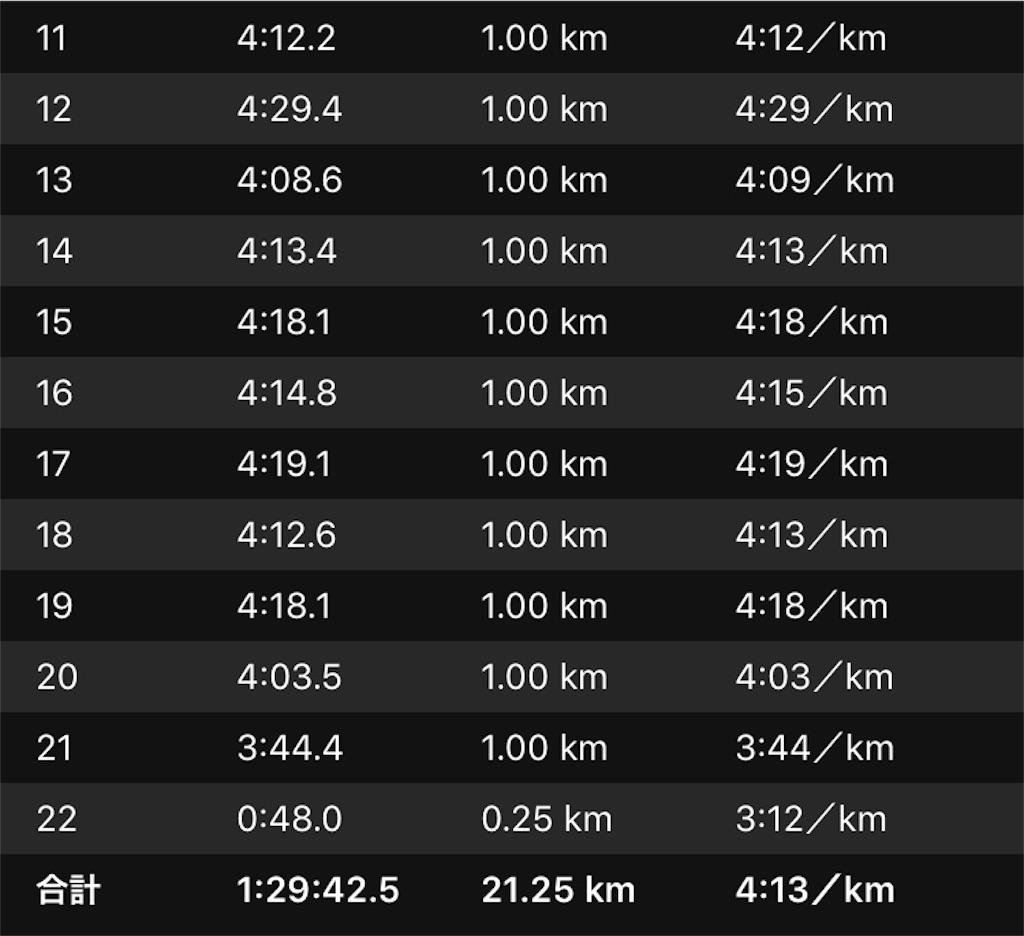 f:id:kenchan-run:20190923222816j:image