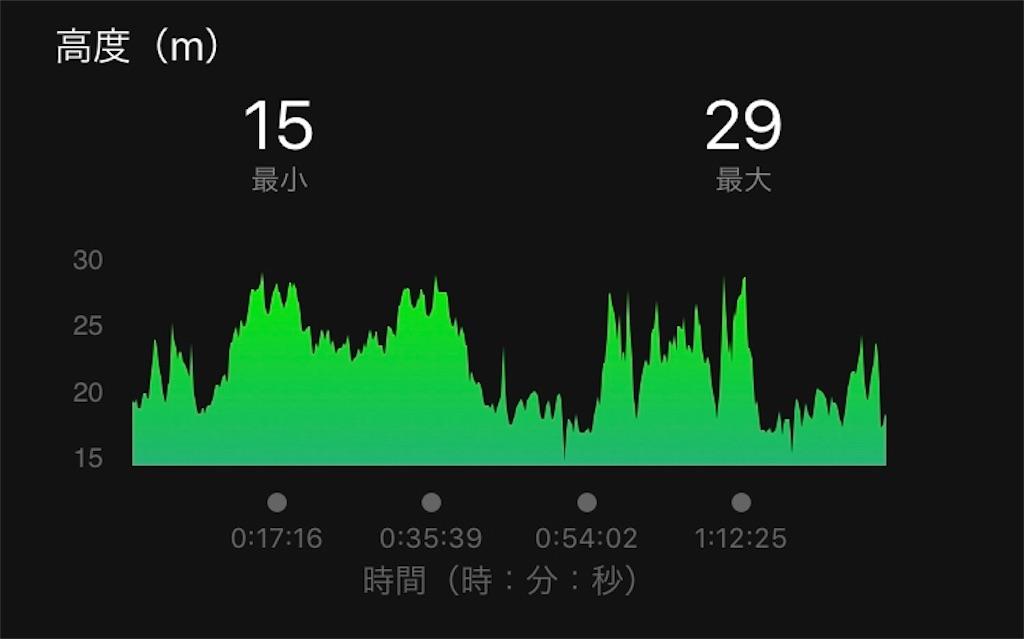 f:id:kenchan-run:20190923222841j:image