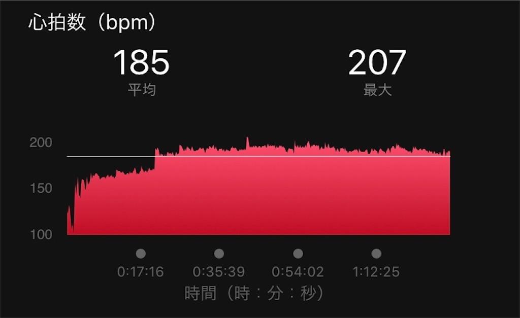 f:id:kenchan-run:20190923222851j:image