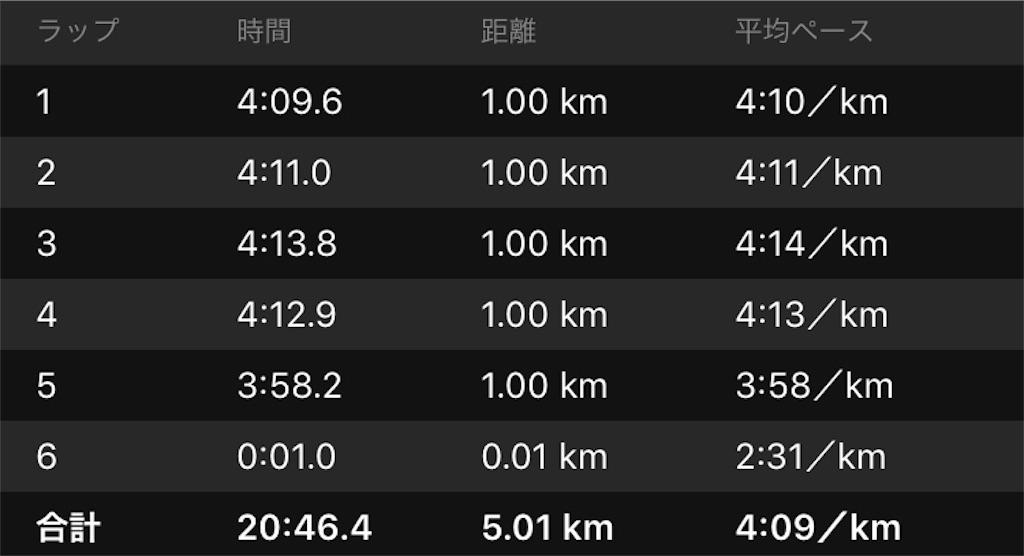 f:id:kenchan-run:20190928221059j:image
