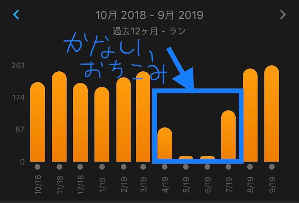 f:id:kenchan-run:20190929164632j:image