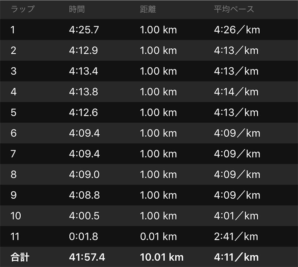 f:id:kenchan-run:20191006182258j:image