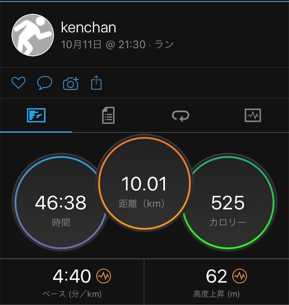 f:id:kenchan-run:20191012003104j:image