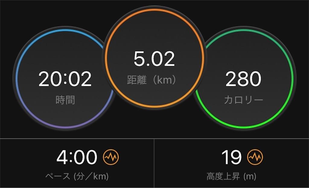 f:id:kenchan-run:20191024161636j:image