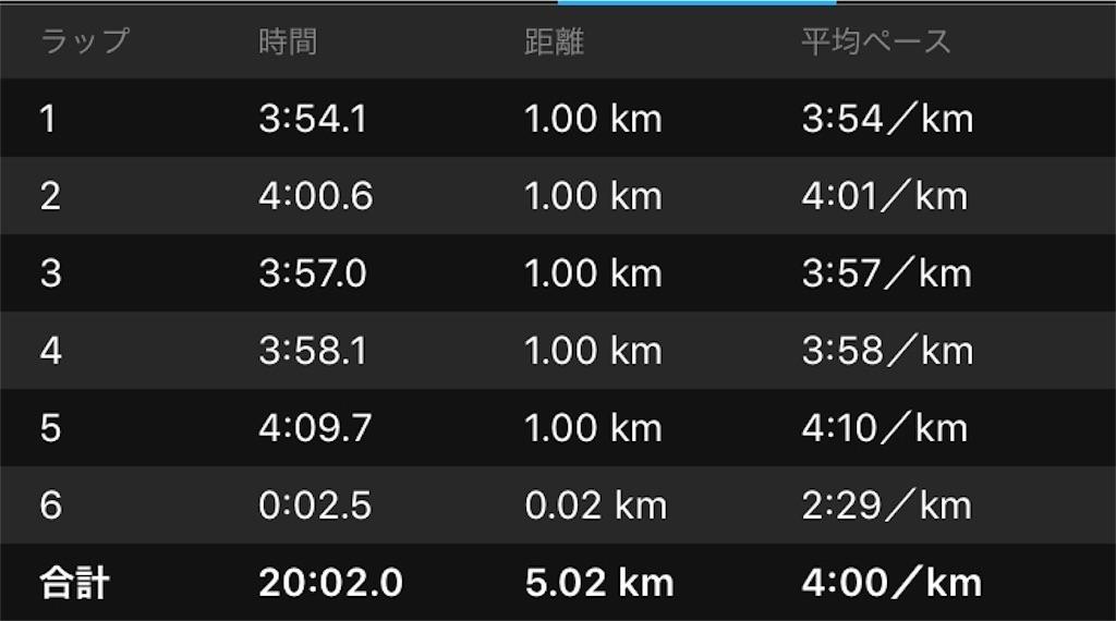 f:id:kenchan-run:20191024161646j:image