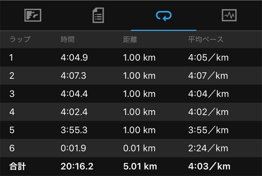 f:id:kenchan-run:20191024161709j:image
