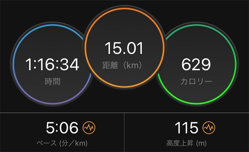 f:id:kenchan-run:20191026194921j:image