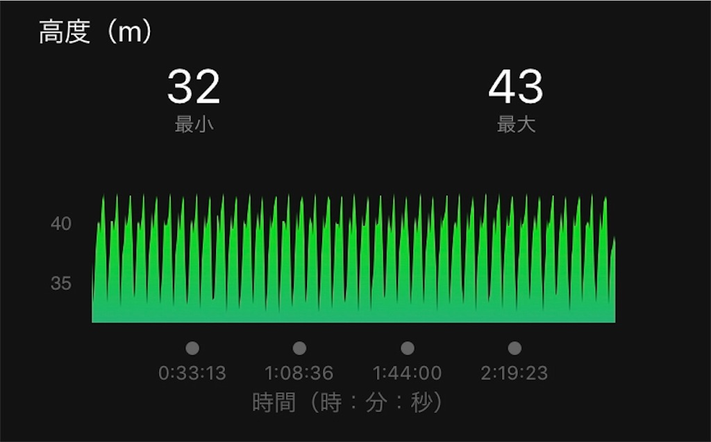 f:id:kenchan-run:20191027223926j:image