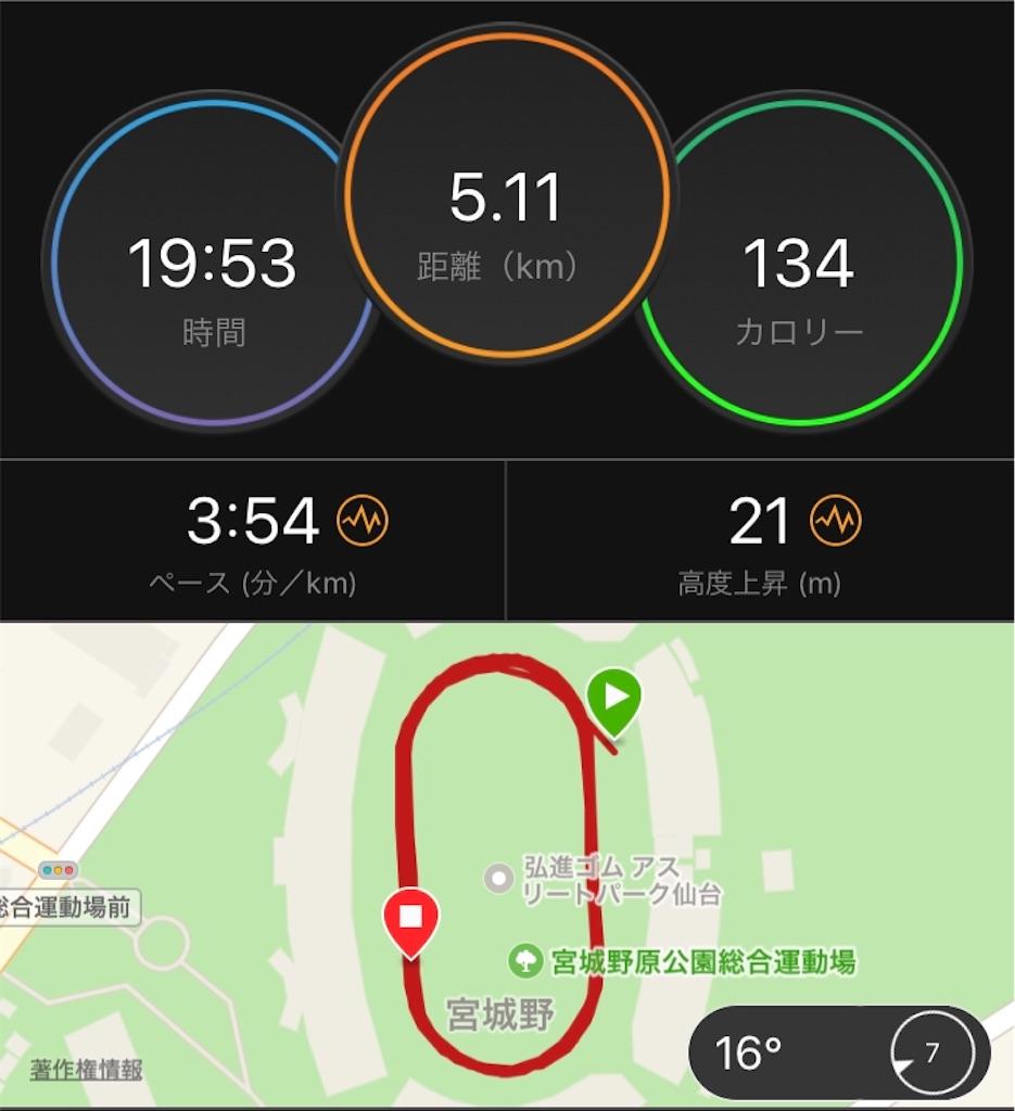 f:id:kenchan-run:20191031224306j:image