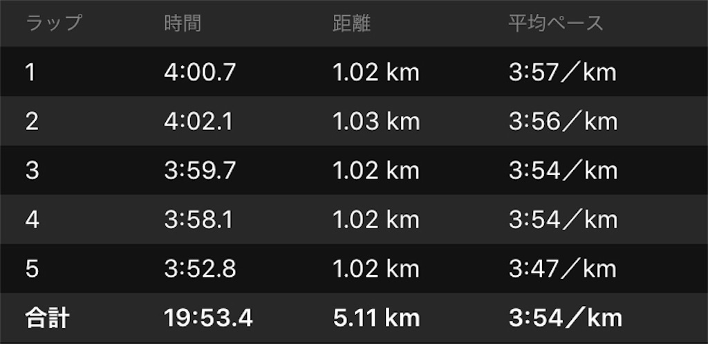 f:id:kenchan-run:20191031224312j:image