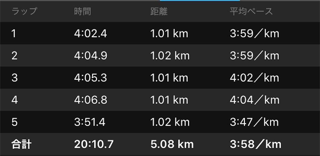 f:id:kenchan-run:20191031224333j:image
