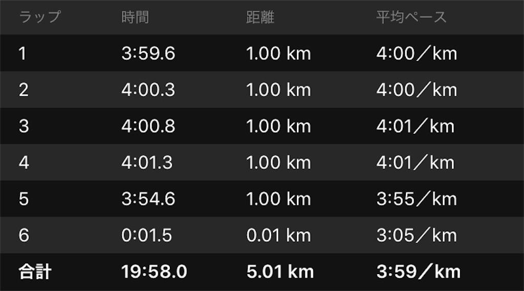 f:id:kenchan-run:20191107225110j:image