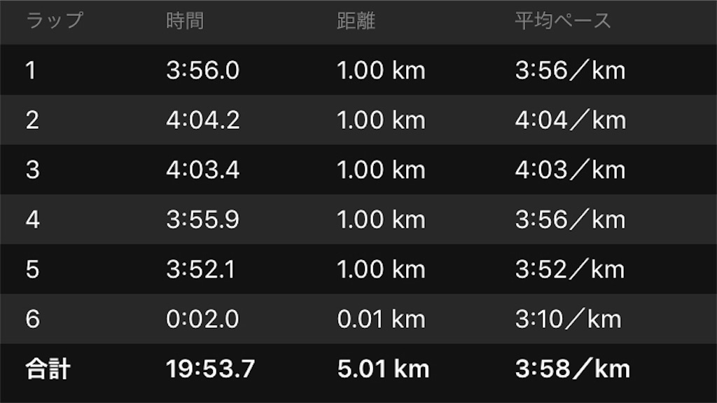 f:id:kenchan-run:20191107225819j:image
