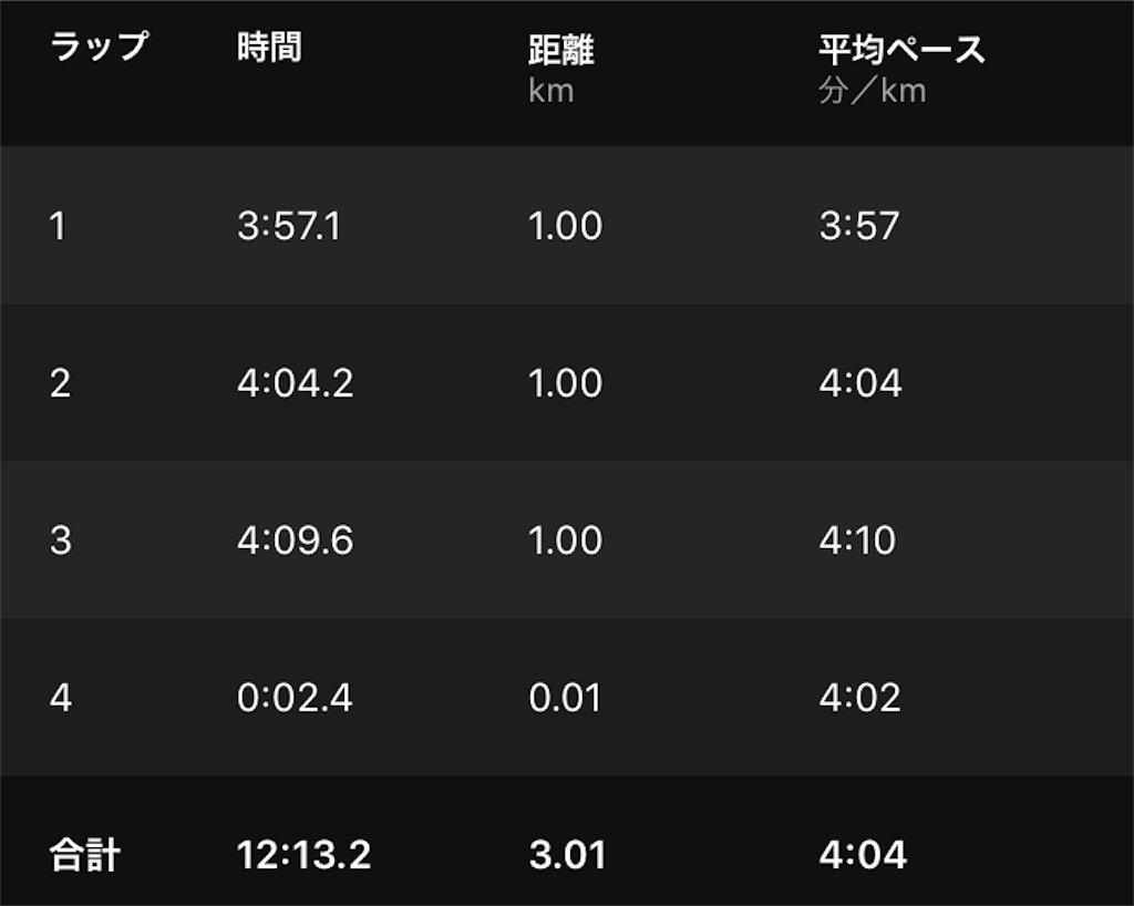 f:id:kenchan-run:20210429211628j:image