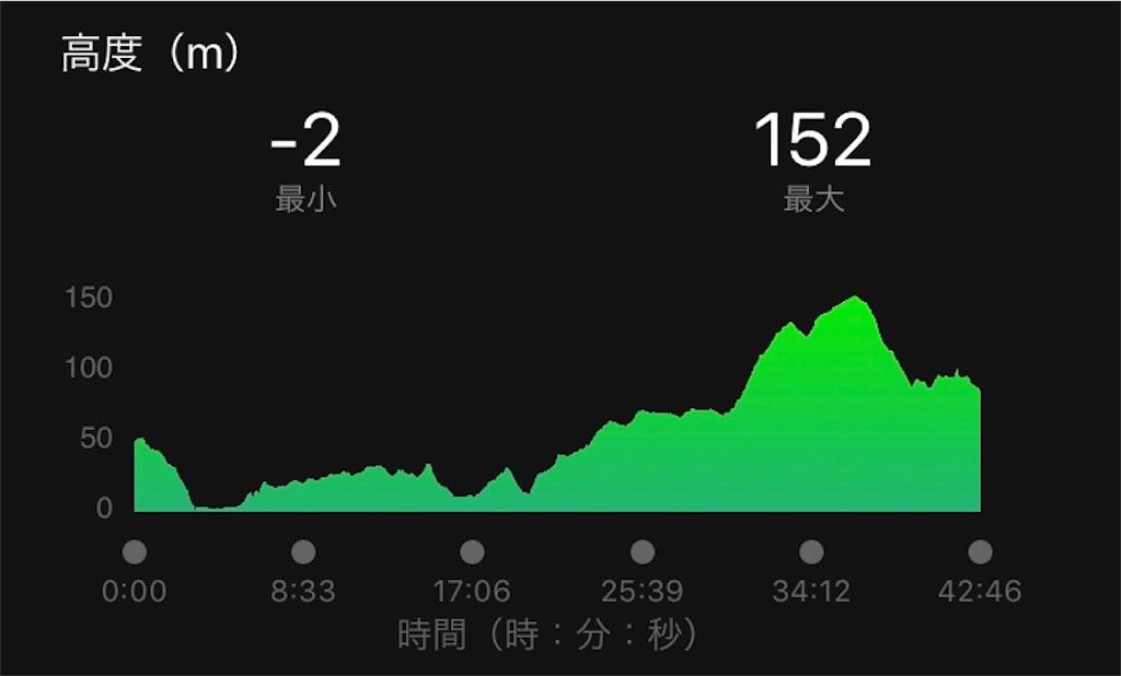 f:id:kenchan-run:20210506000622j:image