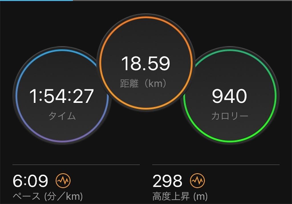f:id:kenchan-run:20210506214705j:image
