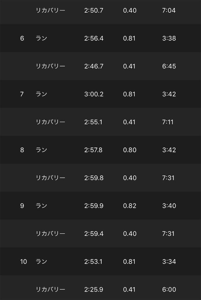 f:id:kenchan-run:20210517192106j:image