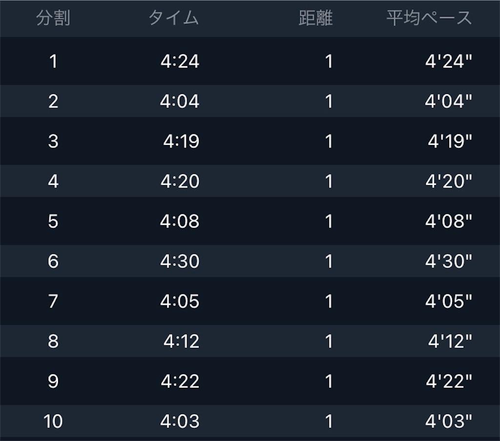 f:id:kenchan-run:20210523164507j:image