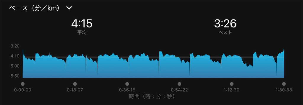 f:id:kenchan-run:20210523164521j:image