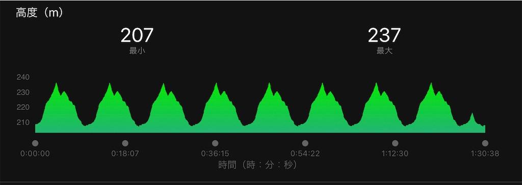 f:id:kenchan-run:20210523164529j:image