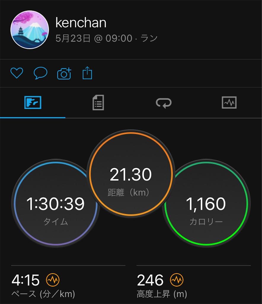 f:id:kenchan-run:20210523164810j:image