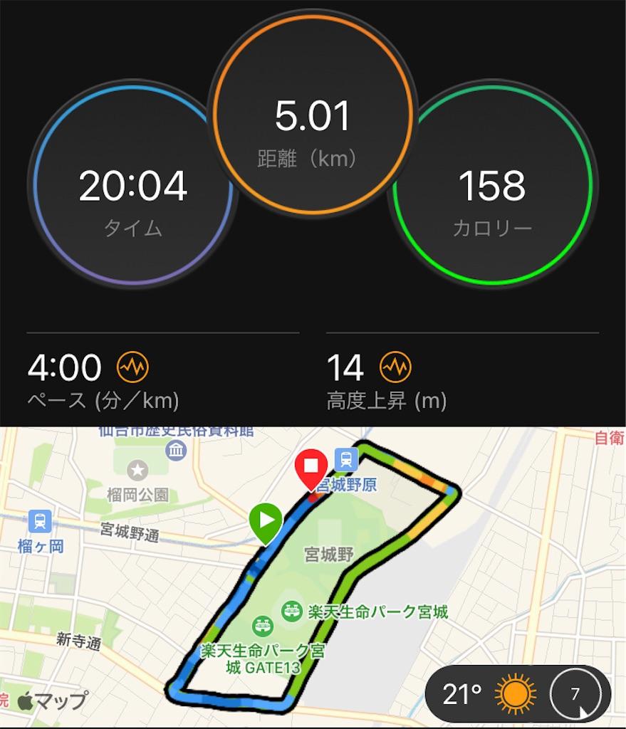 f:id:kenchan-run:20210530122706j:image