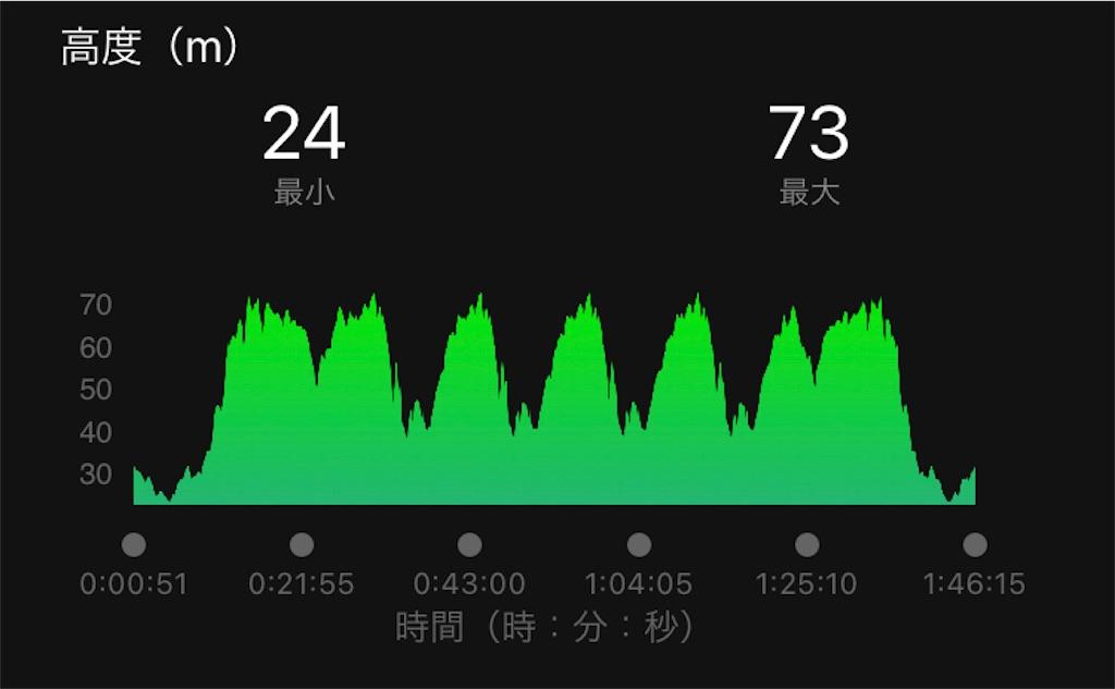 f:id:kenchan-run:20210530224854j:image