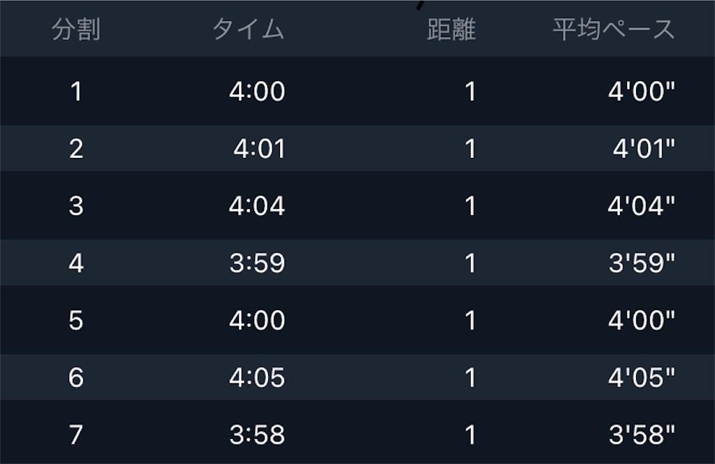 f:id:kenchan-run:20210606124338j:image