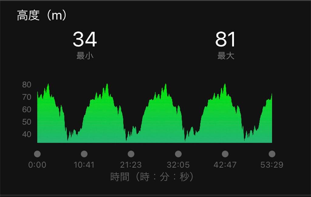 f:id:kenchan-run:20210613222237j:image
