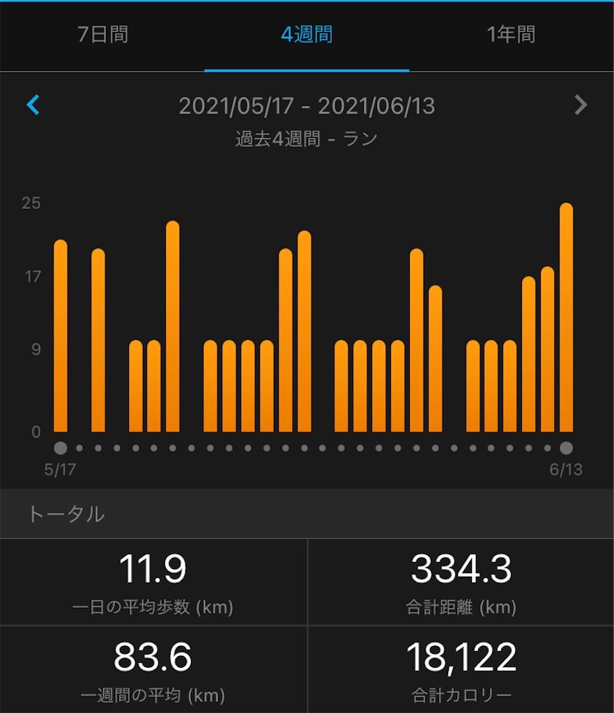 f:id:kenchan-run:20210613222242j:image