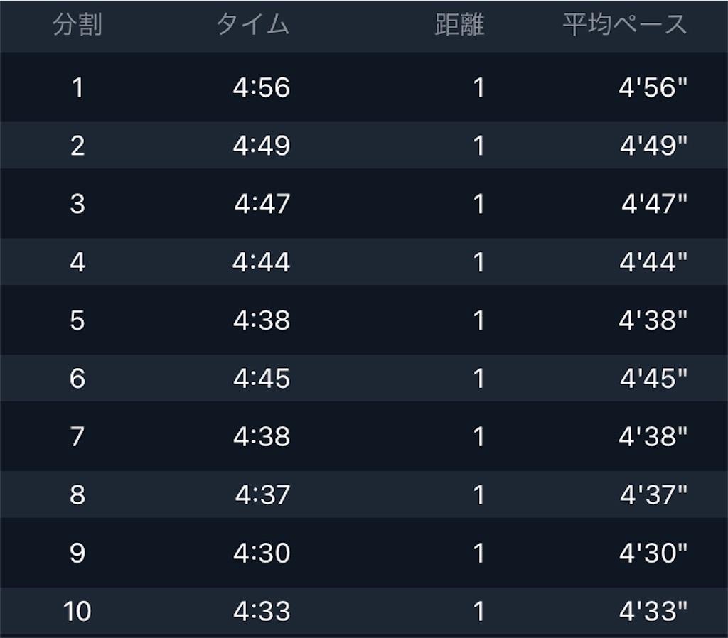 f:id:kenchan-run:20210711191616j:image